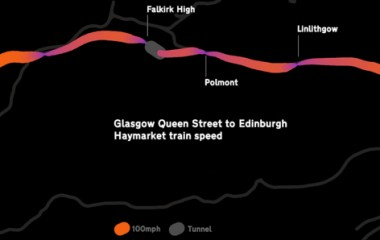GPS Routes